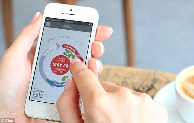 Új applikáció a fogamzásgátlásért