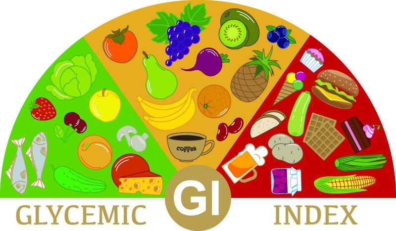 Mit kell tudni a glikémiás indexről?